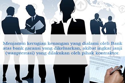 Contra Bank Garansi - Pilihan pengusaha cerdas